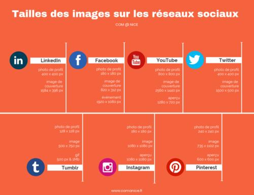 Quelle taille d'image pour les réseaux sociaux ?
